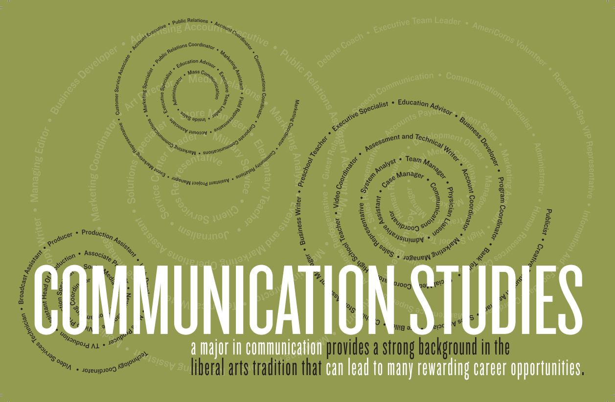 communication research It is the qualitative and quantitative research methodology followed to understand about the communication phenomena communication research helps in confirming and discovering patterns in communication behavior of people, and helps the scholars to develop useful communication theories.